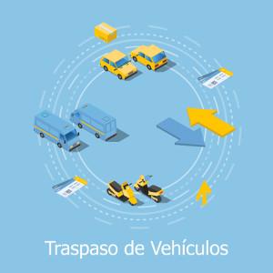 Gestoría para traspaso de vehículos en Tenerife